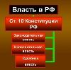 Органы власти в Советске